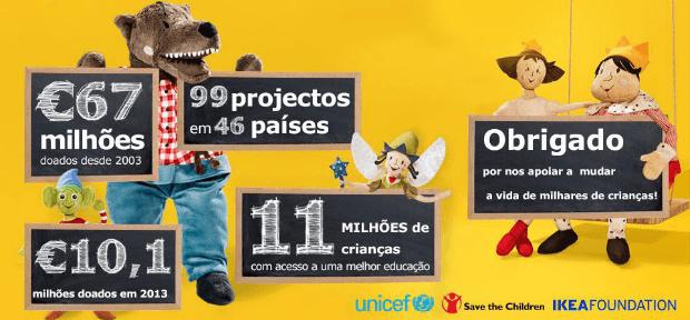Campanha de peluches para a educa o ikea angaria 10 - Peluches a 1 euro ...
