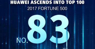 Huawei chega ao 83º lugar da Fortune 500