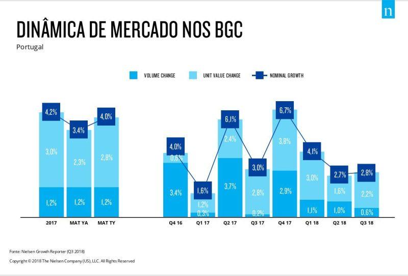 Portugueses mais confiantes do que os Europeus_1