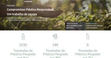Afinal qual é o problema dos plásticos? O Continente explica