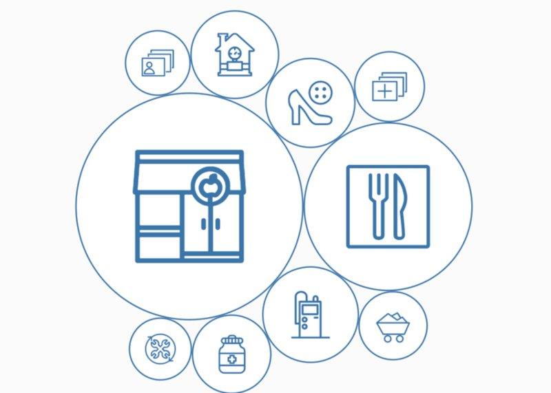 SIBS lança portal com mais de mil milhões de indicadores sobre consumo em Portugal