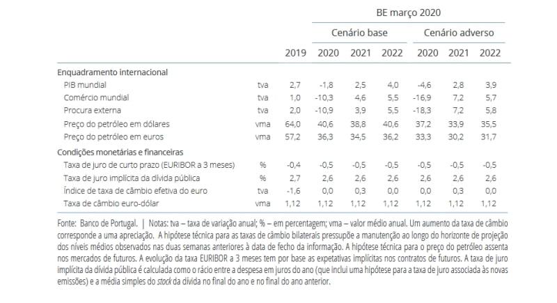 Banco_de_Portugal_2