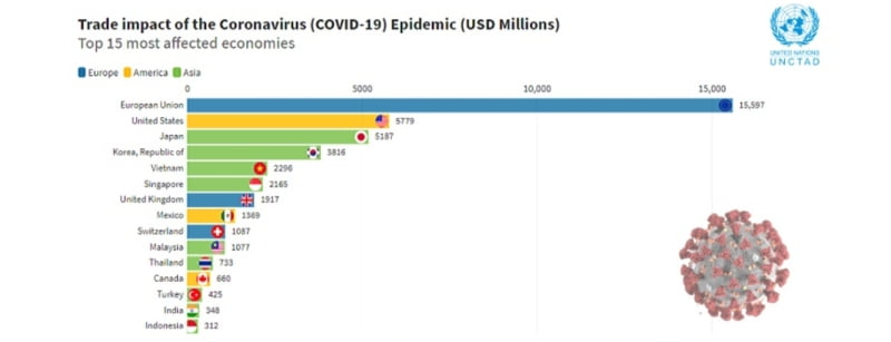 Impacto_Coronavirus