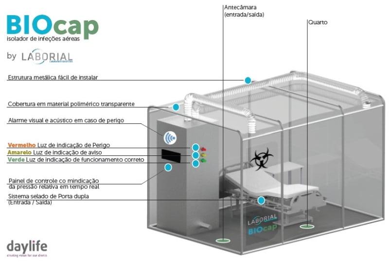 centromarca_biocap