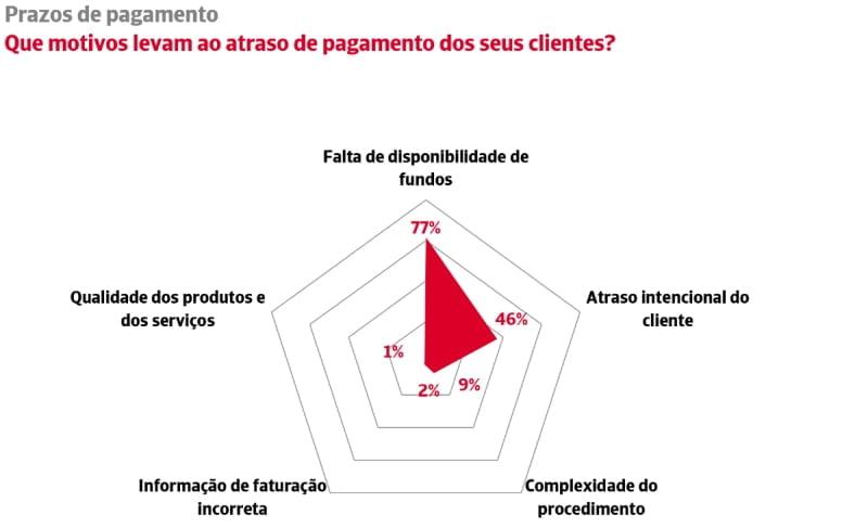 Iberinform grafico