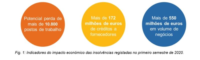 Insolvencias_1T_2020_1