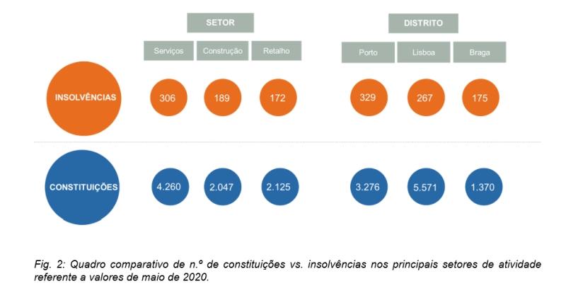 Insolvencias_1T_2020_2