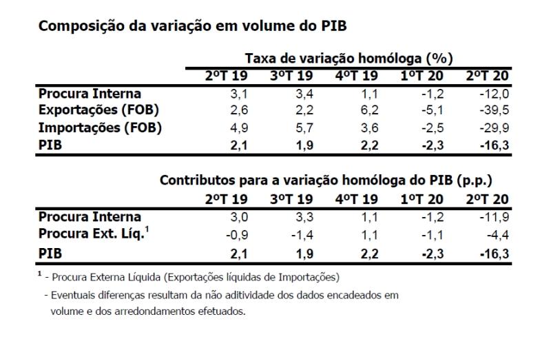 Composicao_PIB_2T_2020