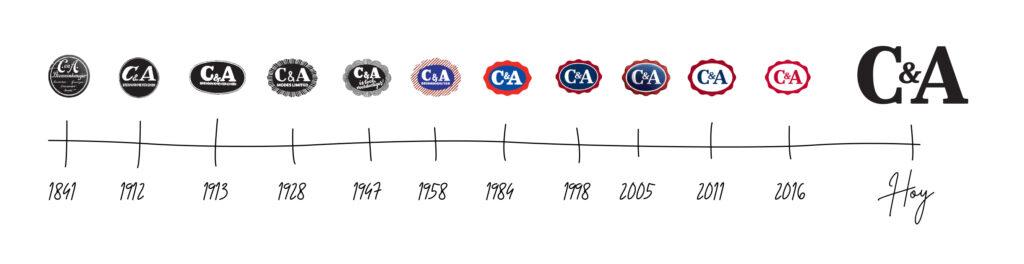 C&A renova imagem de marca