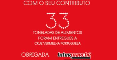 O Intermarché angariou mais de 33 toneladas de alimentos, no âmbito da campanha desenvolvida pela Cruz Vermelha Portuguesa.